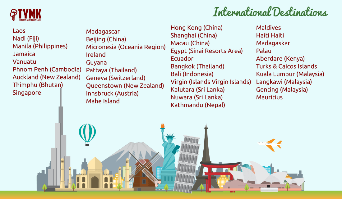 International destinations at MLM Products India